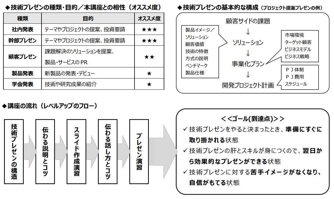 http://admin.tech-d.jp/program/program_image/0000/5418/20191028_155744_08720.jpg